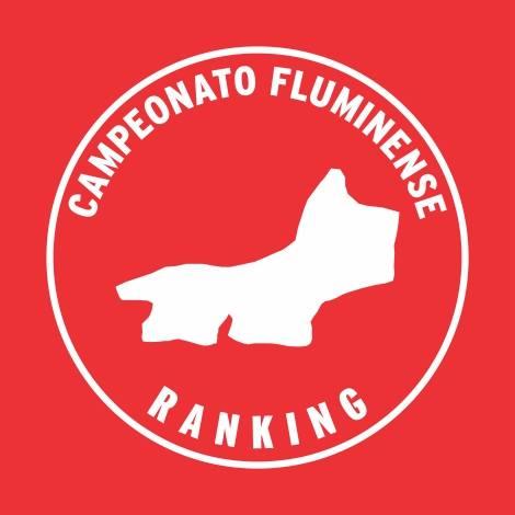 Campeonato Fluminense de Corridas de Montanha