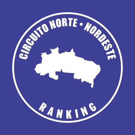 Circuito Norte-Nordeste de Corridas de Montanha 2020
