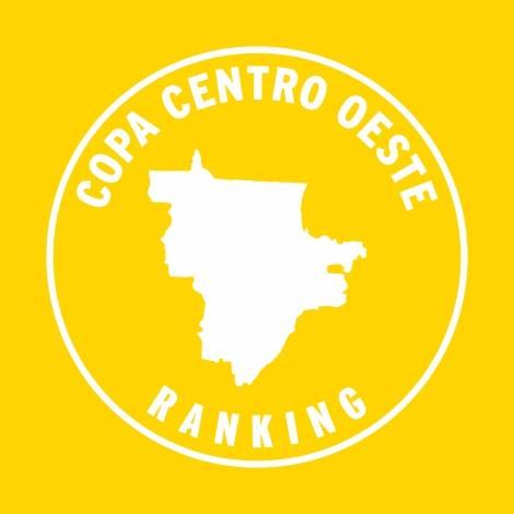 Copa Centro-Oeste de Corridas de Montanha 2020