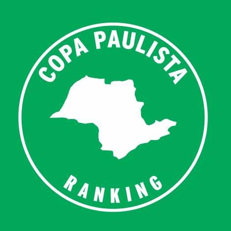 Copa Paulista de Corridas de Montanha