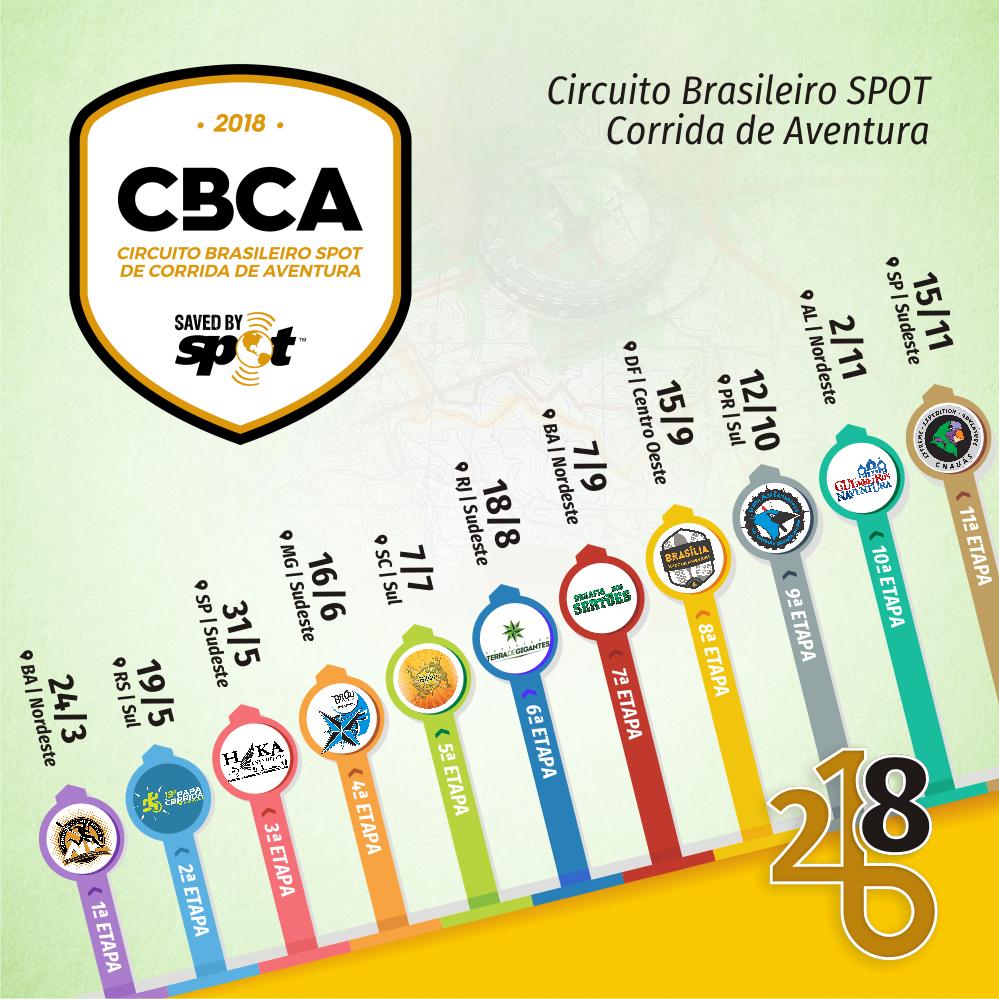 CBCA anuncia o Circuito Brasileiro SPOT de Corrida de Aventura 2018