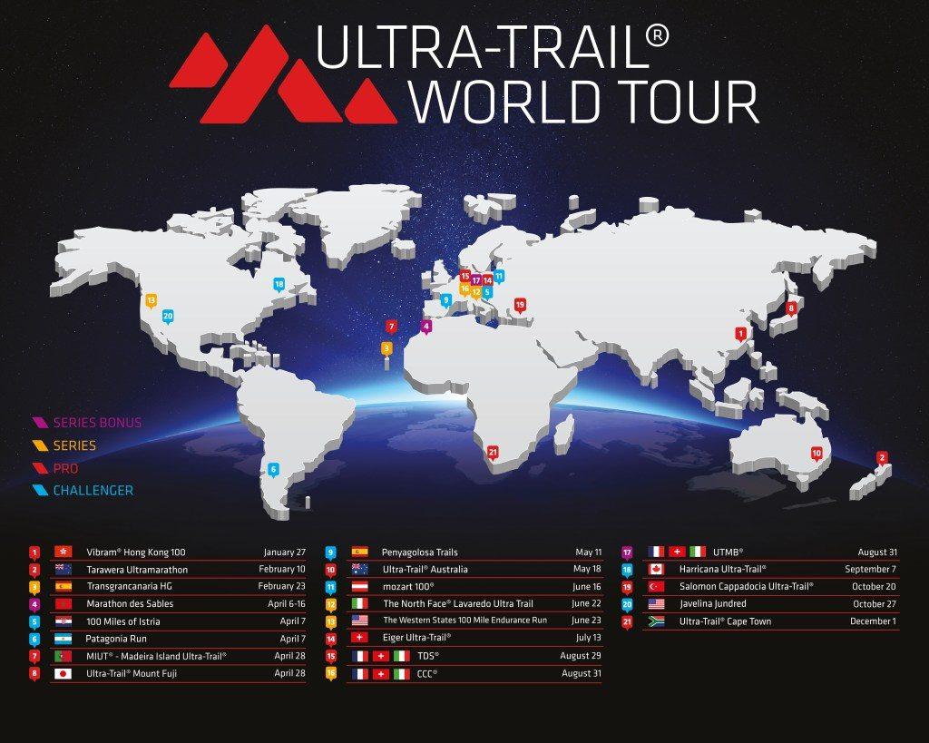 Ranking provisório Ultra-Trail World Tour 2018 – Junho